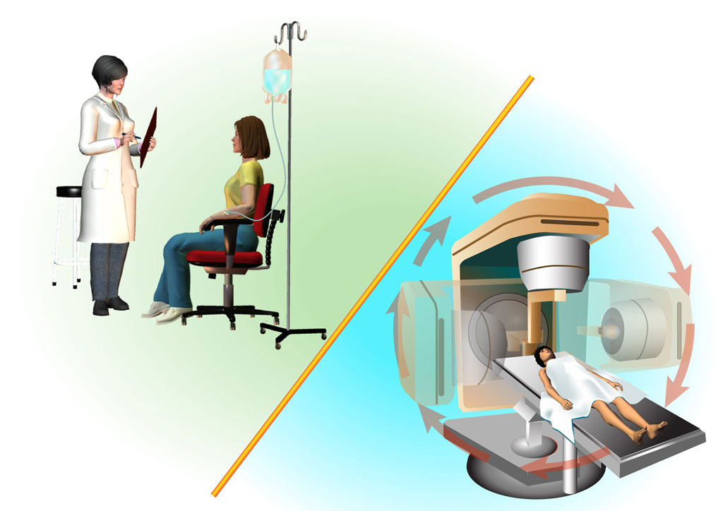 Chemoradiation