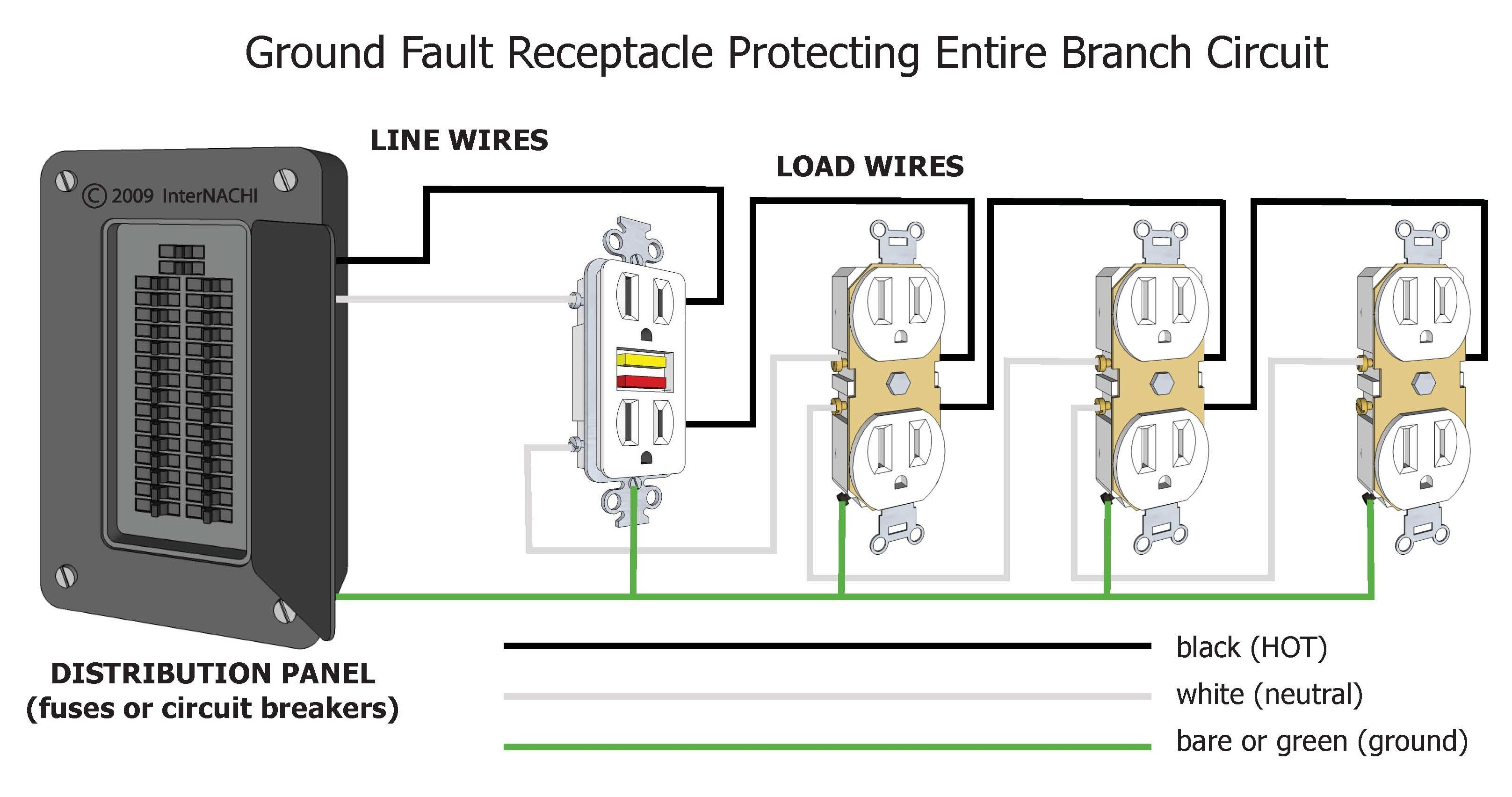 gfci branch circuit color gfci circuit breaker wiring diagram efcaviation com gfci wiring diagram at alyssarenee.co
