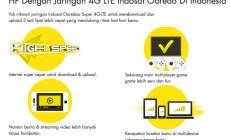 Kecepatan Jaringan 4G LTE di Indonesia