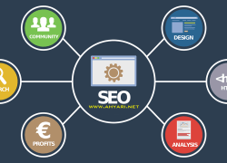 Panduan Cara Setting SEO di Blog WordPress