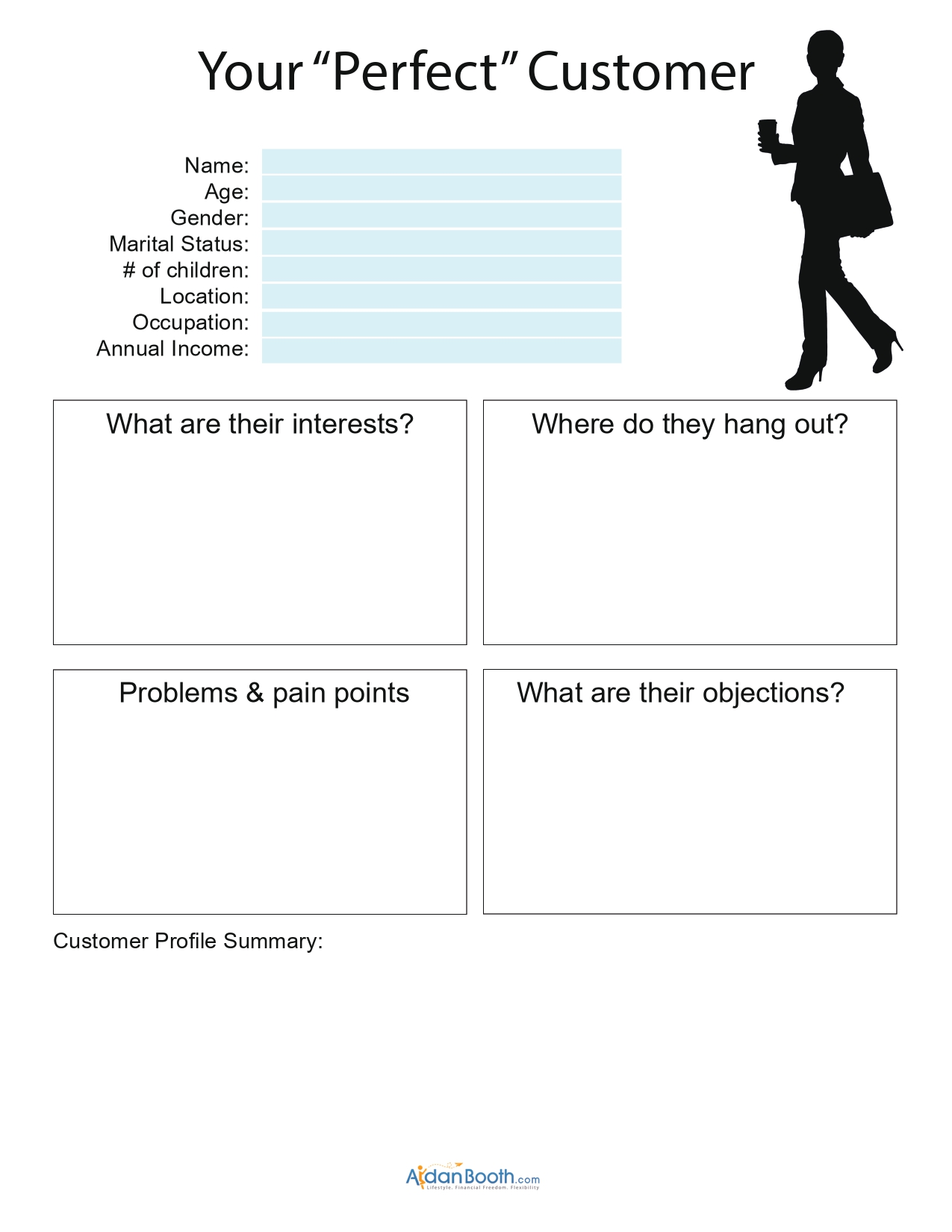 Customer Profiles To Boost Profits