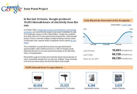 Google's Solar Panel Project