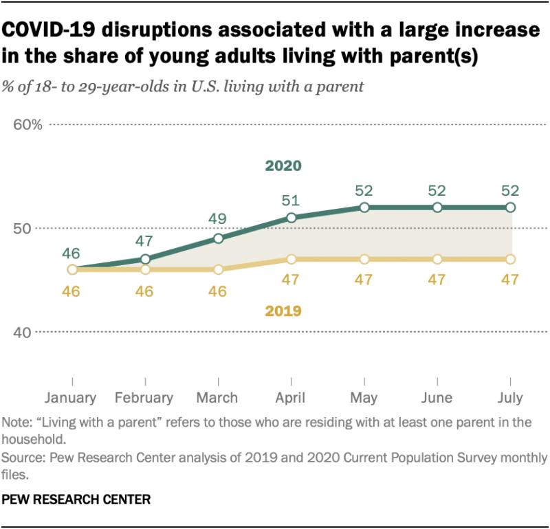 covid-19 disruptions