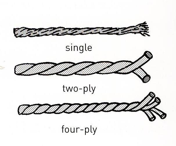 糸の撚り方