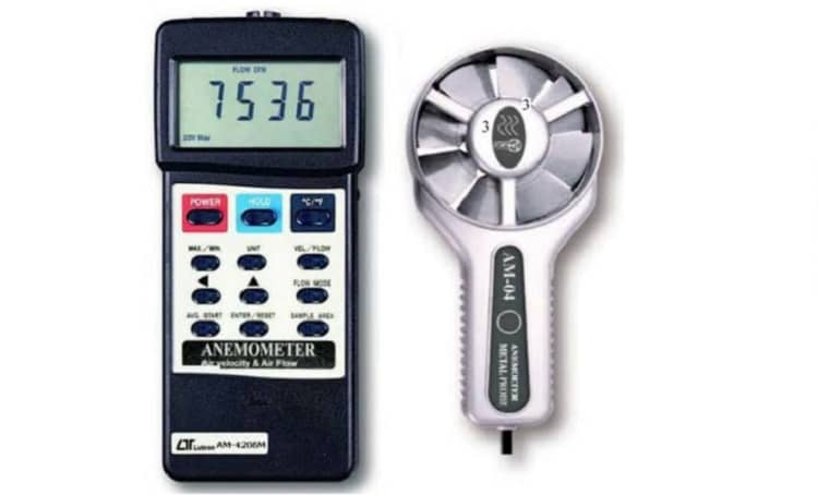 what does an anemometer measure