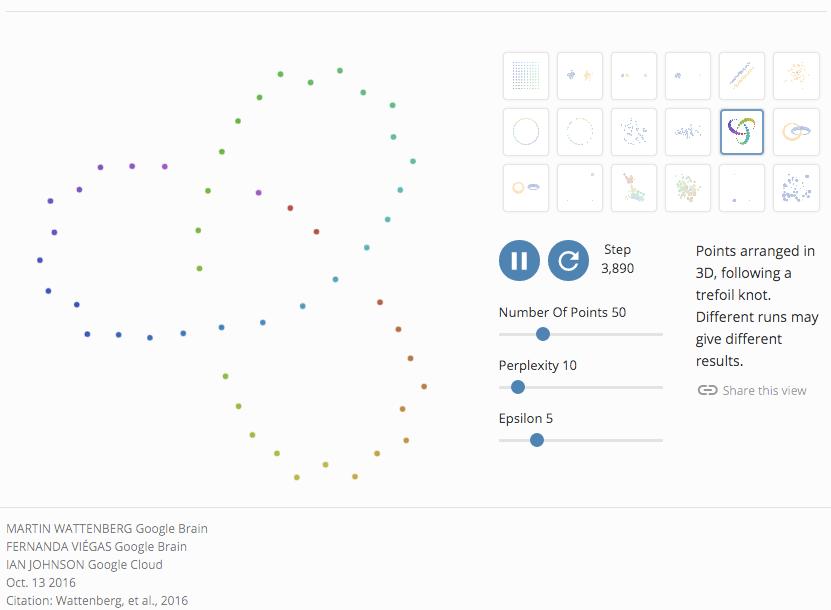 t-SNE visualisation