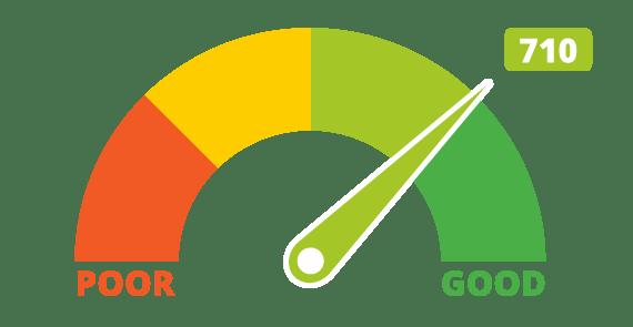 Nicholas Aiola, CPA - The 5 Factors That Make Up Your Credit Score - Credit Score