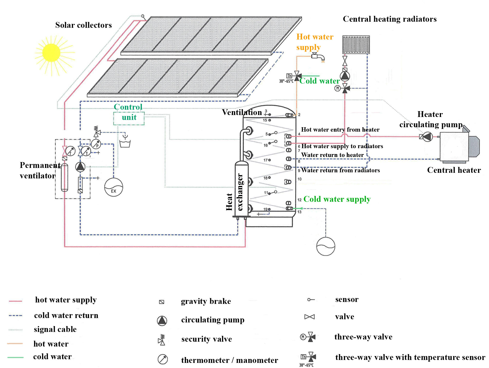Wrg Thermal Power Plant Full Diagram