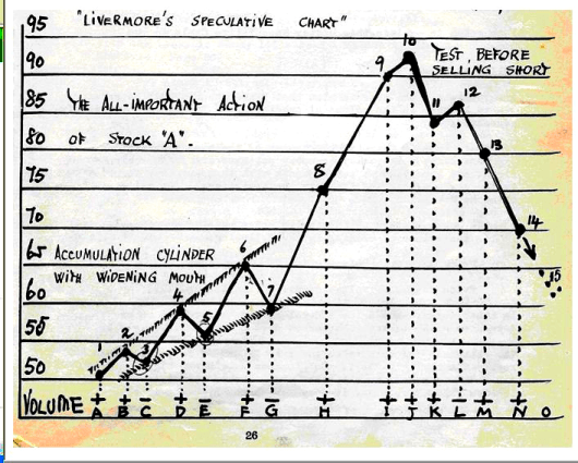 Biržos psichologijos diskursas – kultinio spekulianto memuaruose