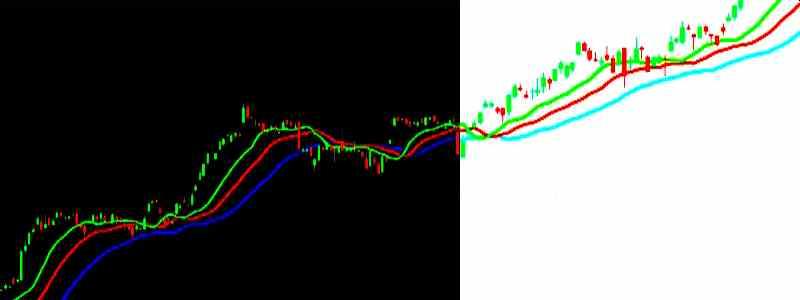 Prekybos strategija kylančiose rinkose
