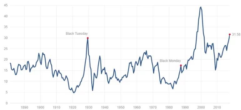 JAV kapitalo rinkose pažadų niekas neskubėjo tesėti - visiška apgavystė