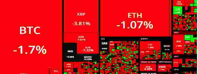 Rinkų apžvalga 2018-01-30. Ar jau kilimas pasibaigė akcijose, Forex ir kripto?