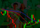 Rinkų apžvalga 2018-10-17. Kriptorinka parodė gyvybės ženklus