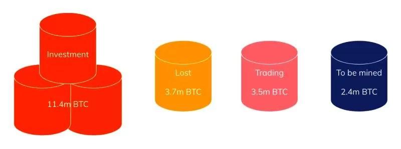 Kaip kriptovaliutos taps mūsų pinigų ateitimi? Pinigų evoliucija. 8 dalis
