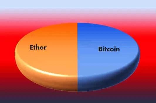 Bitcoin vs Ether. Į kurią kriptovaliutą investuoti?