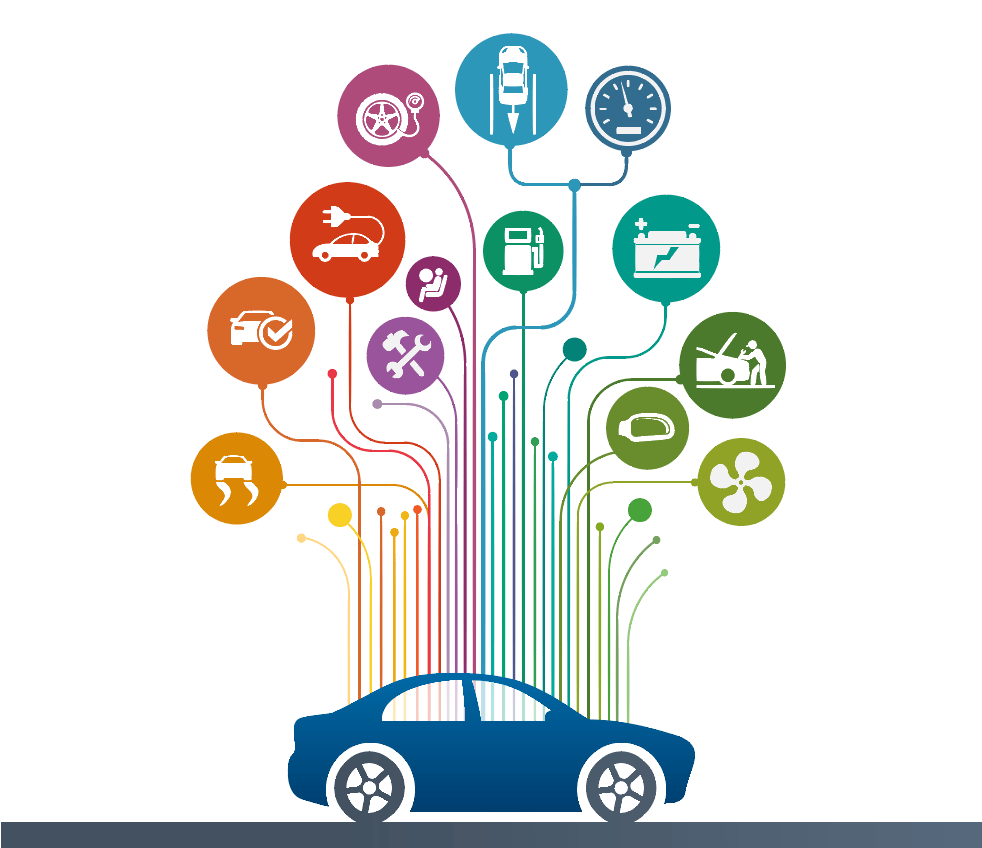 Automotive Definition Wikipedia: The Connected Vehicle