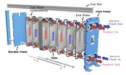 Hyrothrift Cooling System 1
