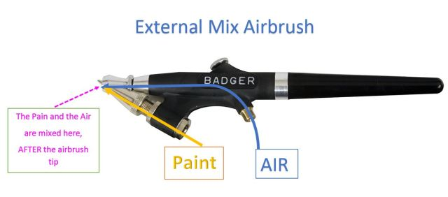 external mix airbrush