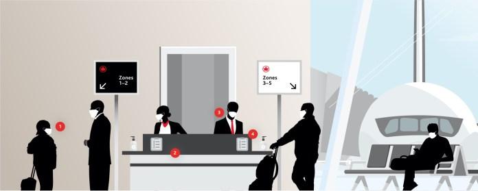 boarding illustration