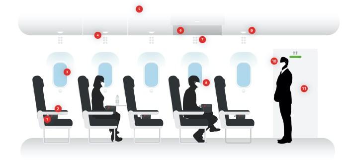 onboard1 illustration