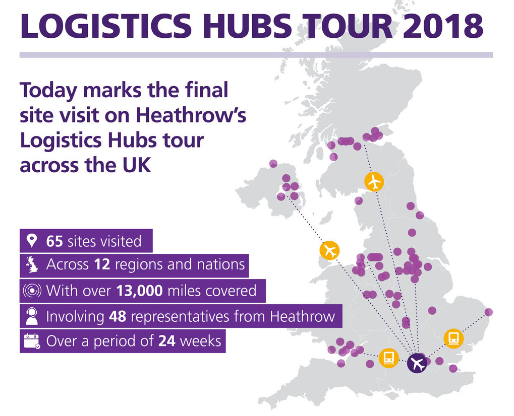 uk sites bid to become logistics hubs for heathrow s construction