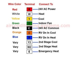 Heat Pump Thermostat Wiring Diagram