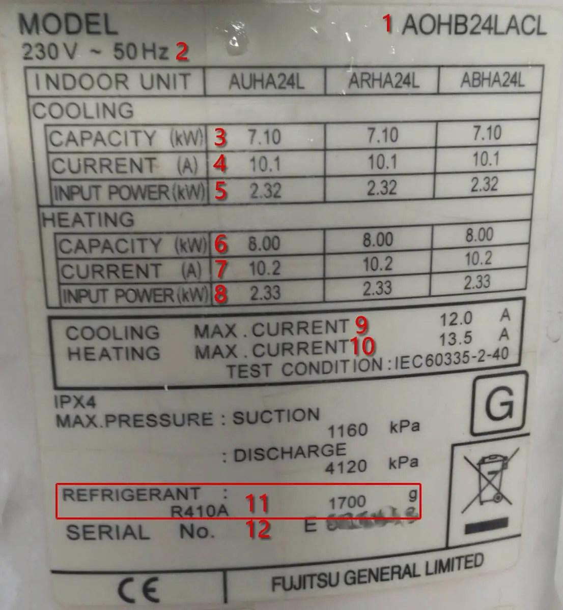 Caracter 237 Sticas T 233 Cnicas Aire Acondicionado Fujitsu