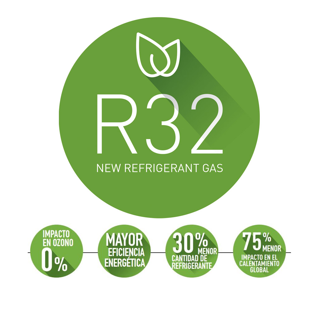 Nuevo gas R32, respetuoso y más eficiente