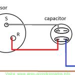 conexión del compresor