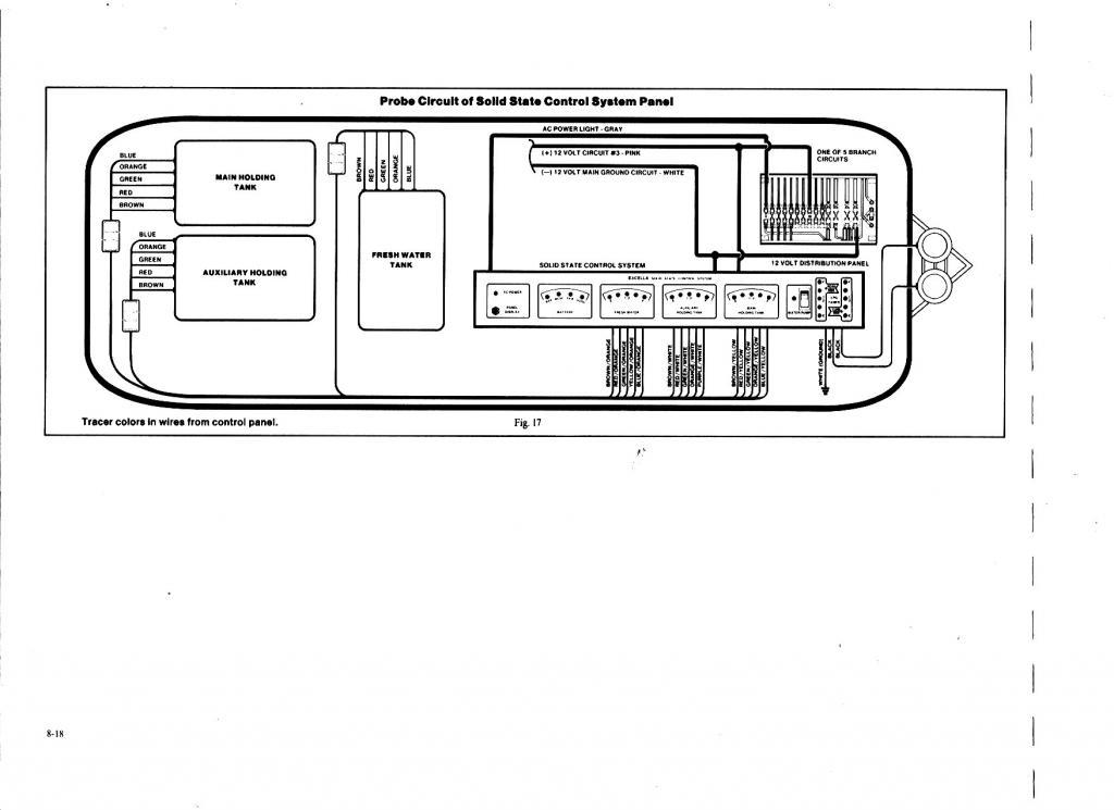 Diagram Airstream Wiring File Db67649rhalicegriffindiagramhansafanprojektde: Airstream Overlander Wiring Diagrams At Gmaili.net