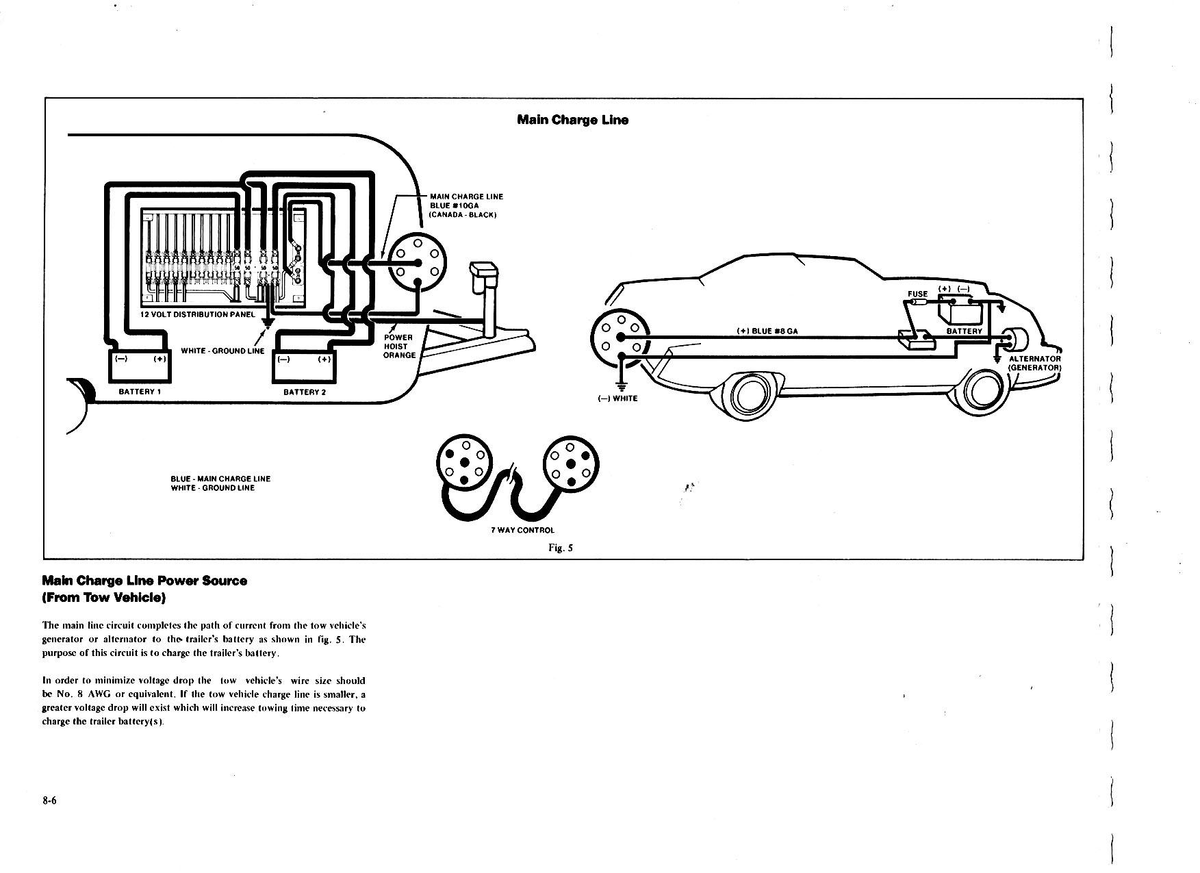 starcraft camper wiring diagram