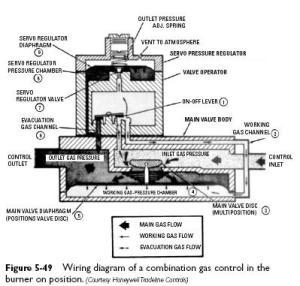 Robertshaw Gas Valves Wiring Diagram Control  Wiring