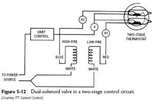 Solenoid Gas Valves | Heater Service & Troubleshooting