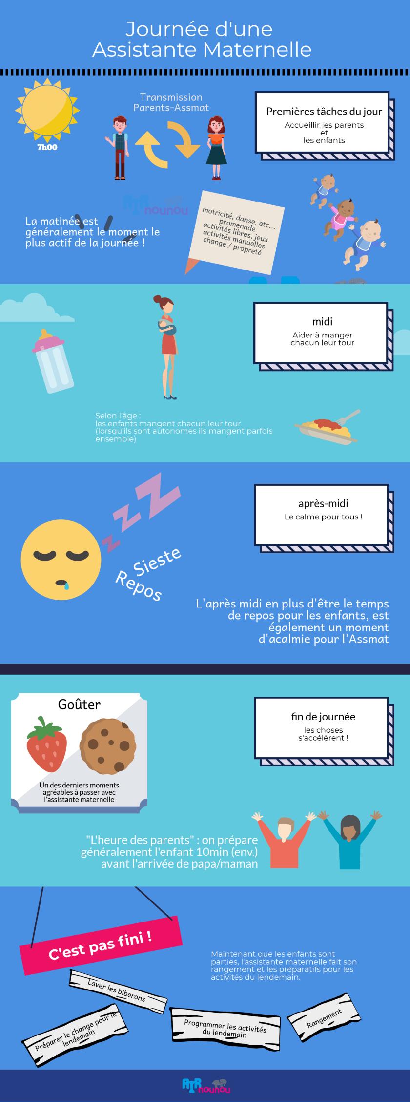 infographie journée de l'assistante maternelle