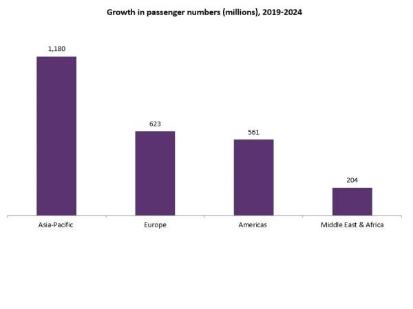 Coronavirus crisis threatens to hit tourism and airport retail sales