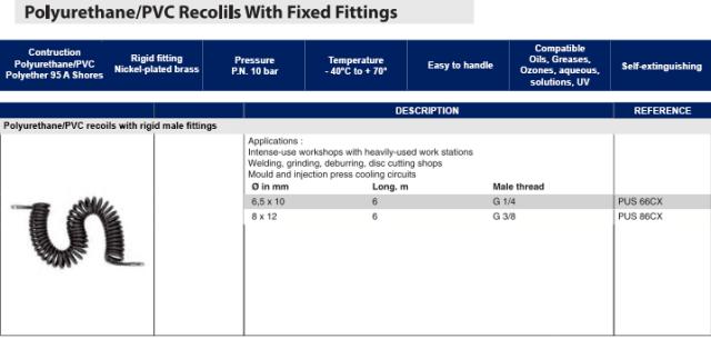 POLYURETANE RECOIL PVC WITH FIXED FITTINGS 1 Avvitatori per assemblaggio industriale