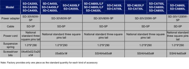 Schermata 2019 07 12 alle 12.40.53 Avvitatori per assemblaggio industriale ITALIANSD-CA series low voltage brushless screwdrivers