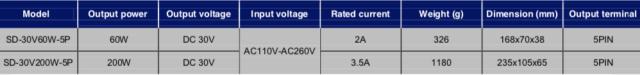 Schermata 2019 07 12 alle 12.41.14 Avvitatori per assemblaggio industriale ITALIANSD-CA series low voltage brushless screwdrivers