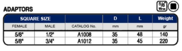 Schermata 2019 08 19 alle 18.24.22  Avvitatori per assemblaggio industriale La miglior qualità di una bussola per avvitatura è riscontrabile dalla capacità di sopportare il maggior numero di colpi ad impatto generati dagli utensili, dalla precisione con cui avviene l'accoppiamento tra l'albero di uscita dell'avvitatore ed il drive ( attacco quadro) della bussola e dalla qualità del materiale in cui la bussola viene realizzata.  Le bussole OZAT di Airtechnology sono inoltre realizzate con speciali lavorazioni che combinano le tradizionali elettroerosioni in uno speciale bagno chimico .Tale procedimento conferisce alle bussole caratteristiche di resistenza all'usura e robustezza all'utilizzo uniche nel mercato.