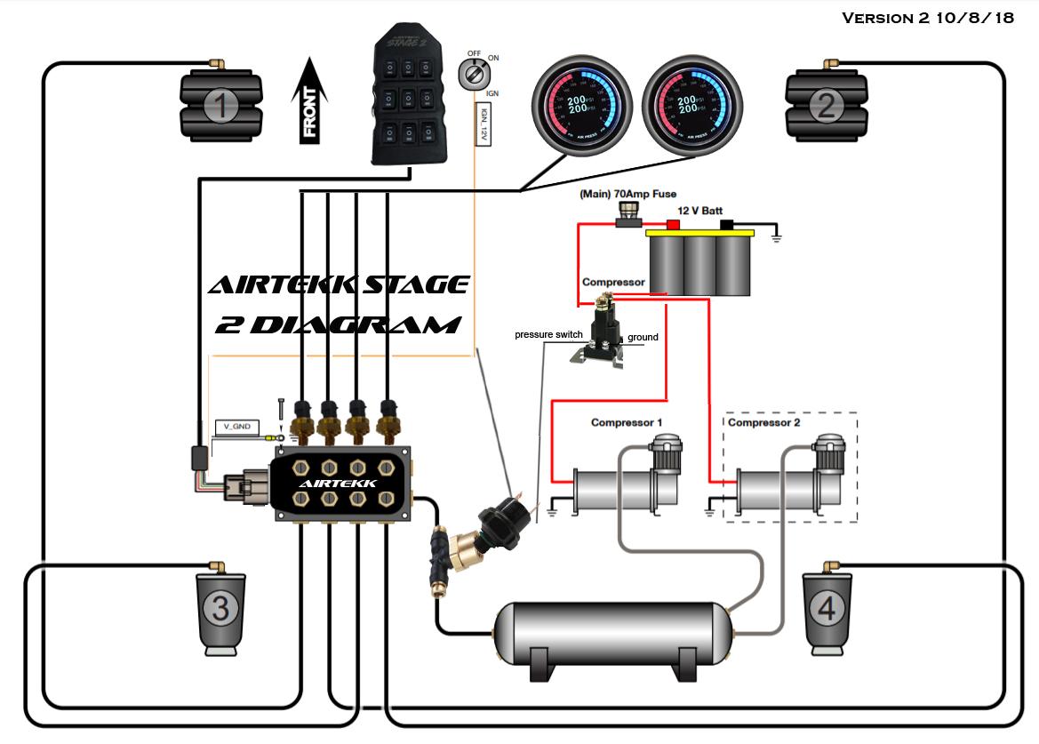 Airtekk Stage 2 Management Only