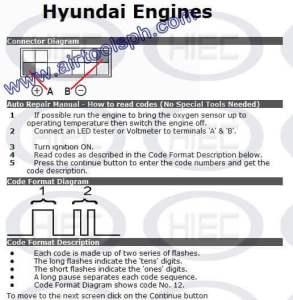 HYUNDAI 12 PINS manual diagnostic jumper settings, www