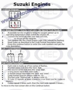 SUZUKI 6  PINS manual diagnostic jumper settings, www
