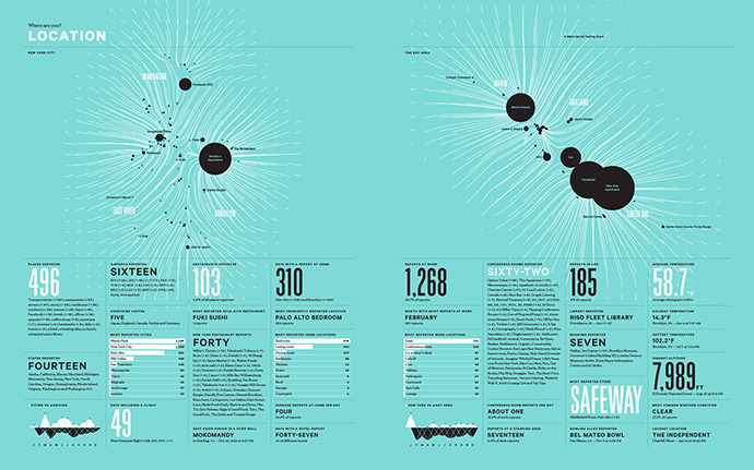 2012 Feltron Annual Report