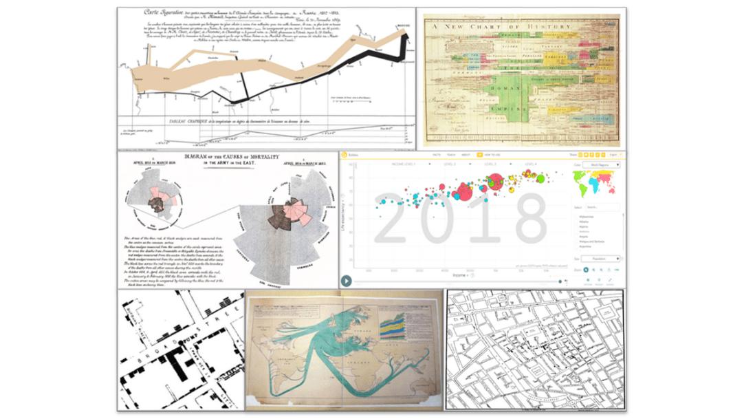 5 อันดับ Visualizations ที่ทรงอิทธิพลสูงสุด