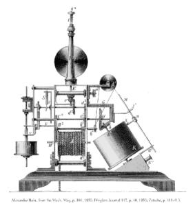 Bain improved facsimile 1850.