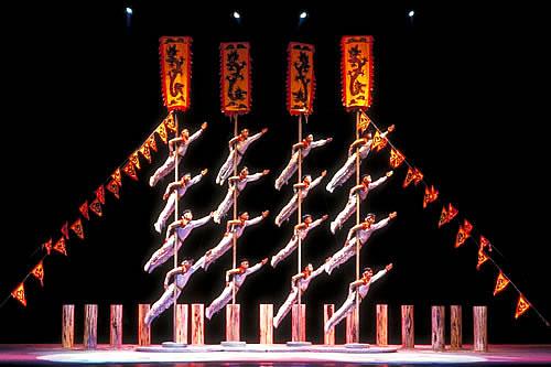 Imperial Circus China