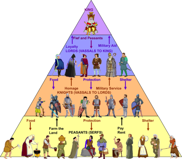 Peasants and Vassals