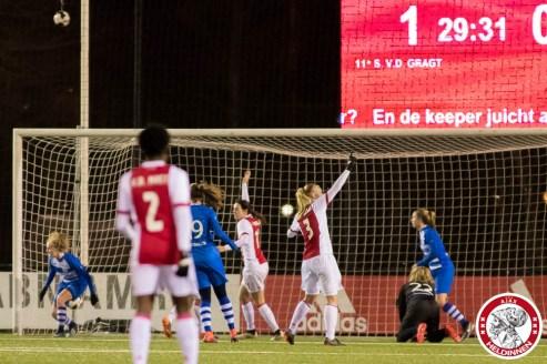 2018-03-16 Ajax vrouwen - PEC Zwolle 1- 00011