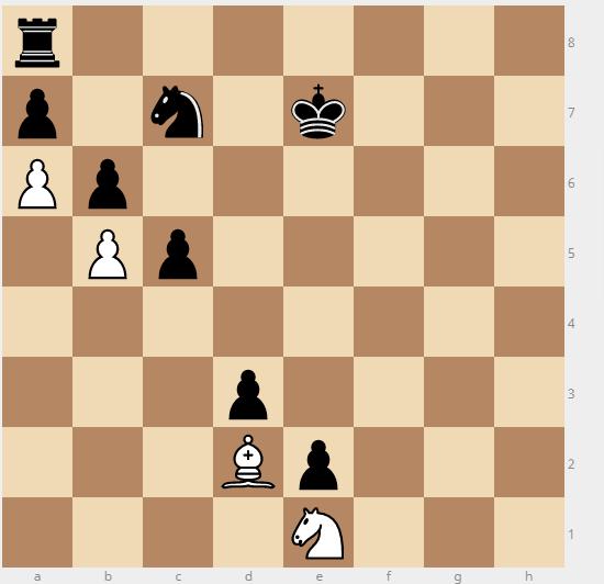 reto ajedrez escolar