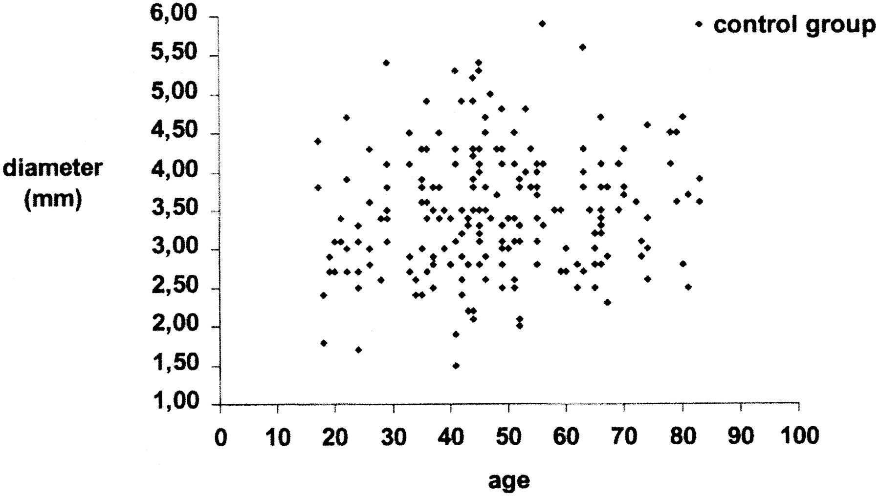 Diameter Of The Bony Lacrimal Cnormal Values And